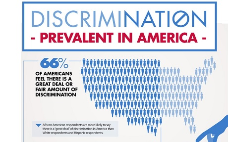 Today's Affirmative Action is Racism